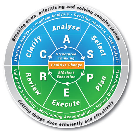 CASPER Image - Crop